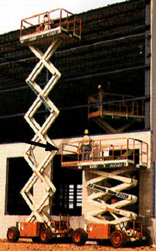 Examples of scissors type lift with manually extended platform.