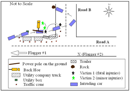 Figure 1. Layout of the incident.