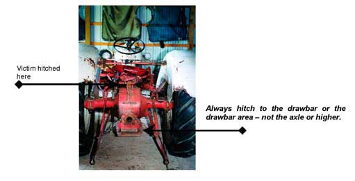 photo of the rear of tractor