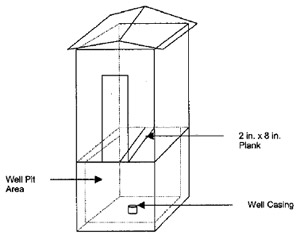 diagram of the well