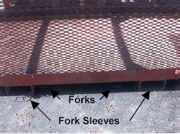 Figure 5. Fork/Sleeve Location