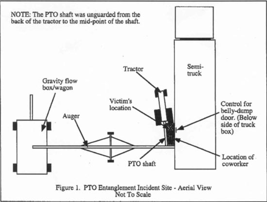 PTO entanglement incident site
