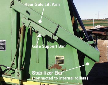 Figure 4. Side view of the rear gate lift arm