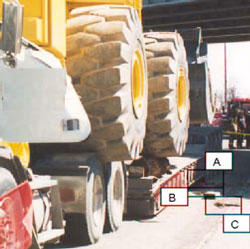 Figure 7. Driver's side view of chains and binders. Binders and chains marked in Boxes A-C