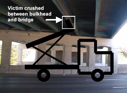Figure 1.  Position of Truck Bed Under Bridge.