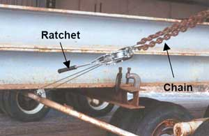 Figure 6. Rear steering dollies ratchet and chain