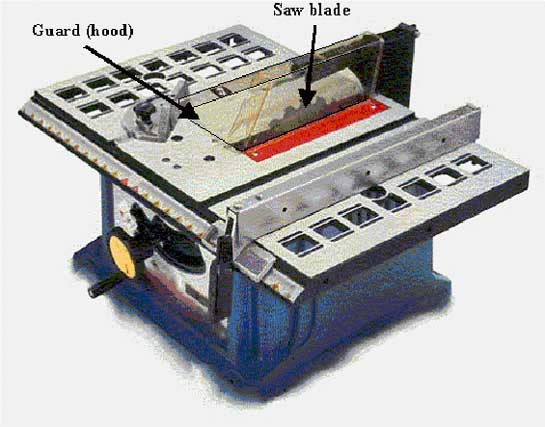 Figure 2. Similar table saw with guard attached