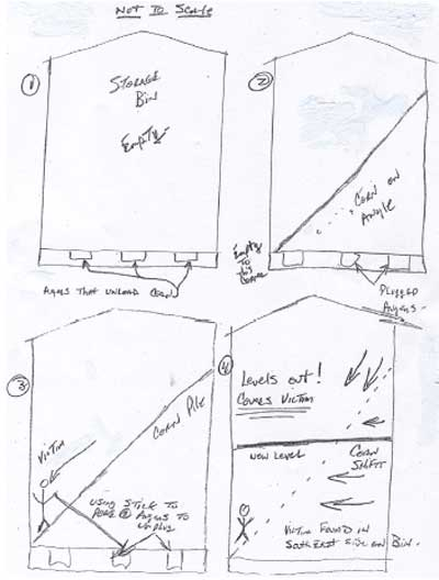 Appendix A - hand drawn sketch of sequence of events in gain bin