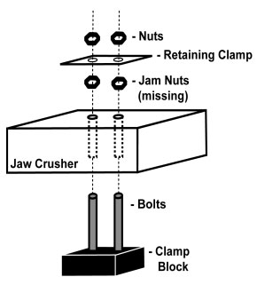 Graphic 2. Exploded Diagram of Clamp Block Assembly (simplified)