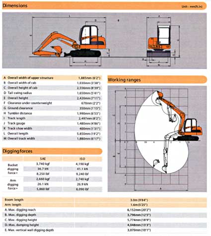 Illustration of Manufacturer's specifications for excavator.