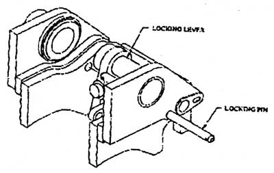 Figure 3. Diagram of locking pin placement from retrofit kit.
