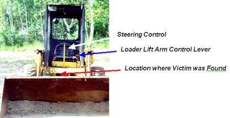 Figure 2. Front View of Skid Steer Involved in Incident