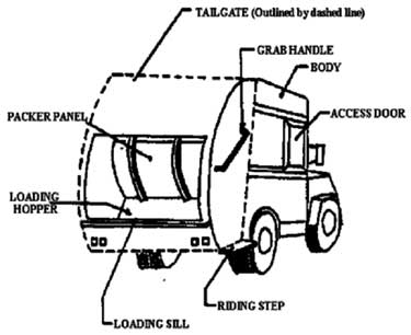 Exhibit 1. A schematic of a rear-loading trash truck.