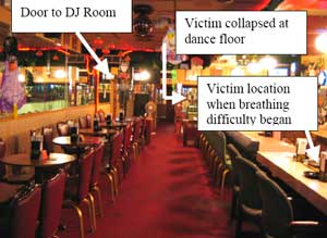 Figure 1. Bar where incident occurred.