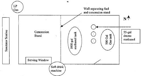 Line layout, not to scale, of concession stand/fuel building