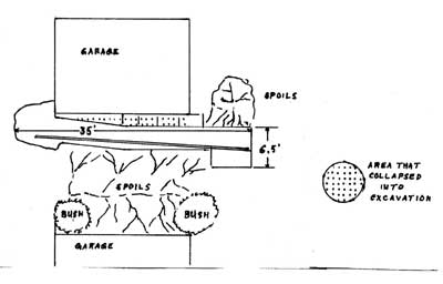 aerial view drawing of trench
