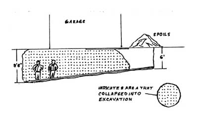 side view drawing showing the 9 foot, 6 inch depth of the trench