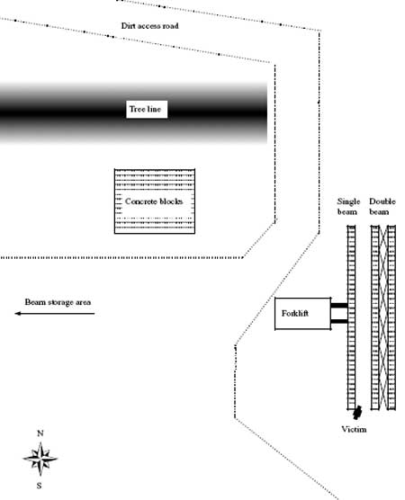 Site diagram showing incident scene.