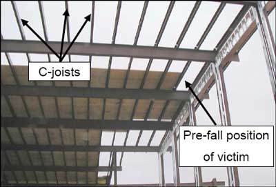 Figure 2. Photo illustrating C-joists and the position of the victim before falling