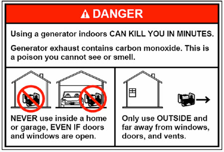Consumer Product Safety Commission fuel-burning generator CO warning label.