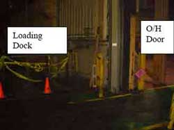Position of loading dock in relation to overhead (O/H) door