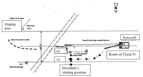 Police Traffic Accident Diagram - Schematic Wiring Diagram •