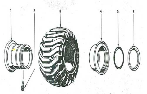 components of a multi-piece rim wheel