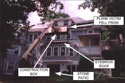 Arrows pointing to plank victim fell from, eyebrow roof, construction box, and stone patio