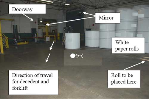 doorway, mirror, direction of travel,  and victim location