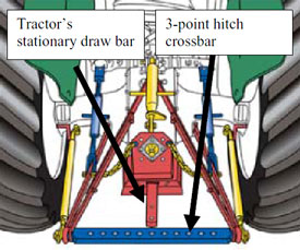 Three-point hitch components.