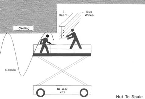Diagram of incident showing position of scissor lift and workers