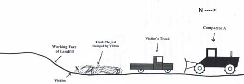 Diagram showing side view of incident scene.