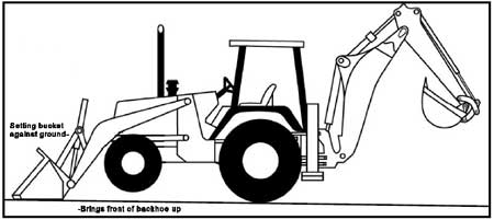 Figure 1. Illustration showing method of raising the front backhoe wheels.