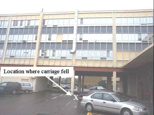 Figure 1.  The building from where the victim fell.