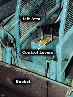 control levers of skid steer loader