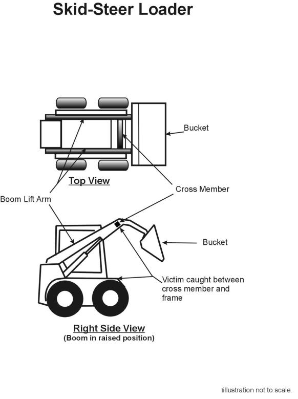 diagram of the skid steer loader