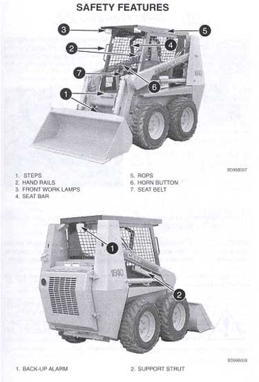 Safety features on the loader [used with permission of manufacturer]