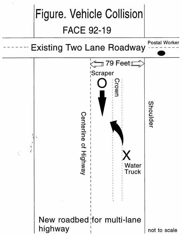 diagram of vehicle collision