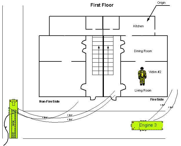 Figure 1.  Diagram of the first floor of the structure and overview of the incident site, showing the approximate location of Victim #2.