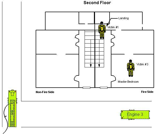Figure 2.  Diagram of the second floor of the structure and overview of the incident site, showing the approximate locations of Victims #1 and #3.