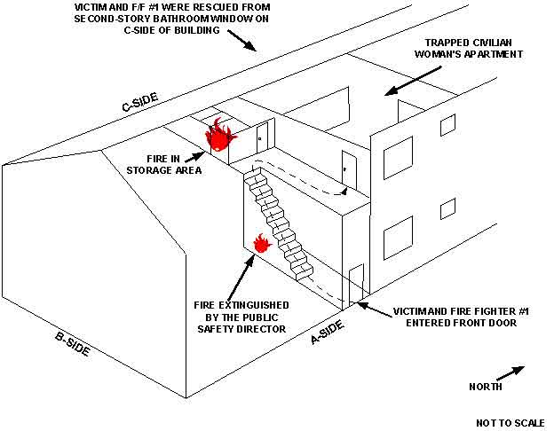 Diagram depicting the profile of the apartment building.