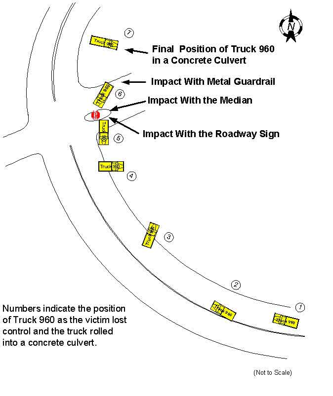 Diagram depicting the overview of the incident site.
