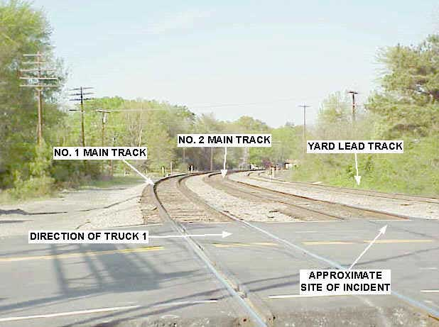 Highway-Grade Crossing Where Incident Occurred