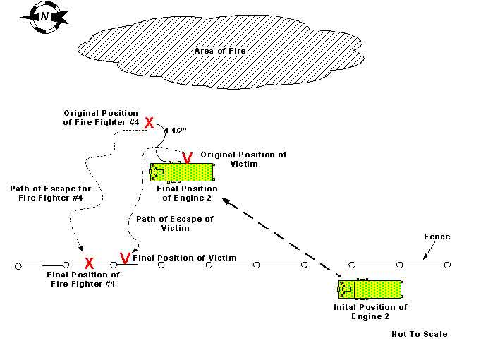 Diagram 2. Aerial view of incident site.