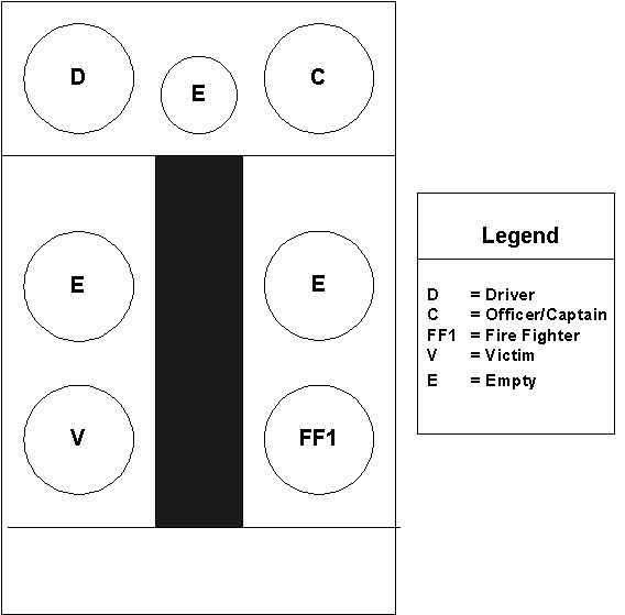 Figure: Drawing of the assigned riding positions on the ladder truck.