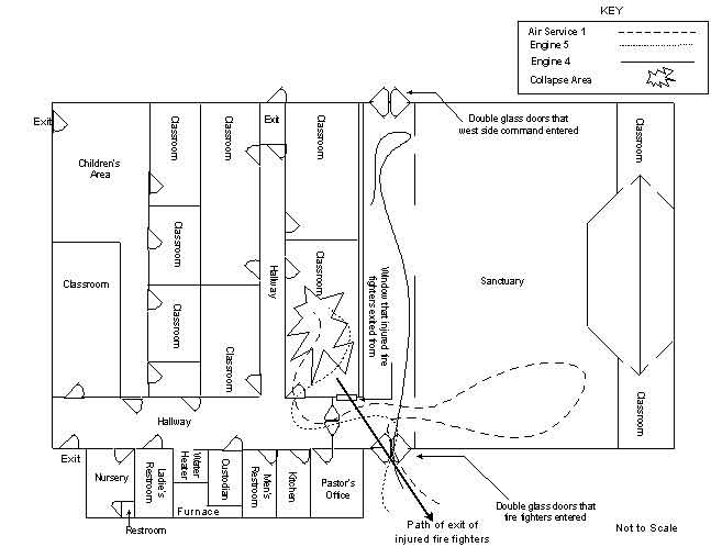 Drawing of the overview of the incident site.