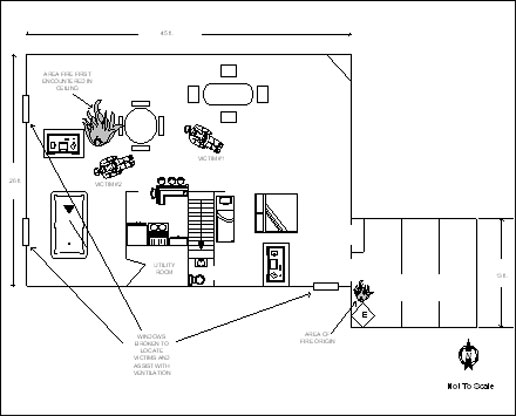 incident command diagram