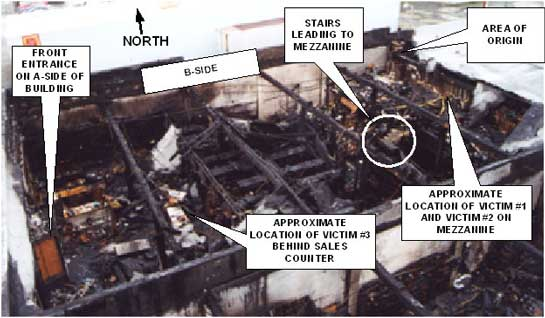 Fire Fighter Fatality Investigation Report F2002