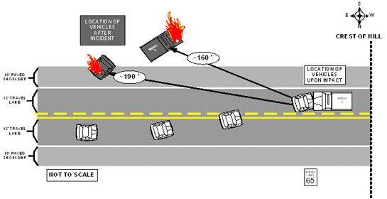 Diagram. Aerial view of incident scene