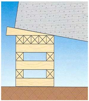 Illustration. Example - Wooden cribbing